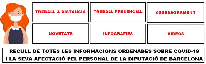 Recull de totes les informacions ordenades sibre el COVID-19 i la seva afectació al personal de la Diputació de Barcelona